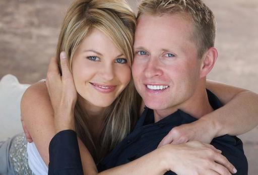 CANDACE CAMERON BURE ON SUBMISSIVENESS AND MARRIAGE